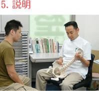 福岡市福岡鍼灸整体院の説明